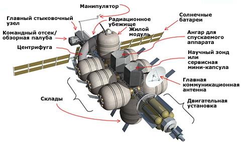 Схема блоков Nautilus X