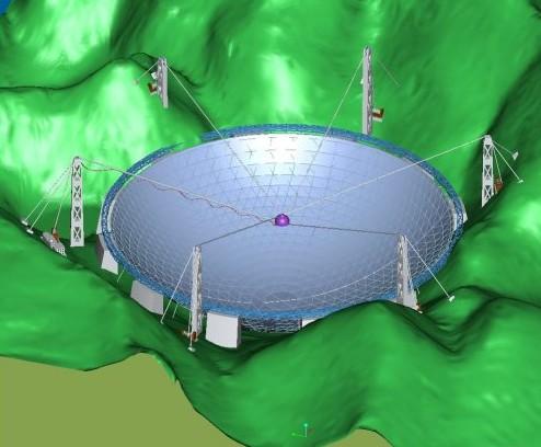 Радиотелескоп FAST глазами художника. Иллюстрация с сайта www.spacedaily.com