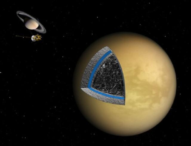 Иллюстрация показывает возможное внутреннее строение Титана. Иллюстрация NASA/JPL