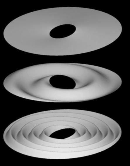 Три стадии эволюции «волн». Иллюстрация Science/AAAS