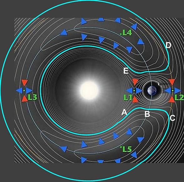 Схема подковообразной орбиты астероида 2010 SO16. Иллюстрация NASA