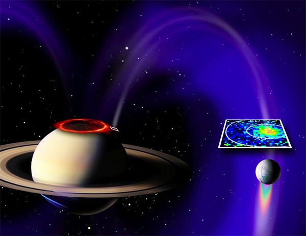 Взаимодействие электрической связи между системой Энцелад-Сатурн . Иллюстрация NASA / JPL / JHUAPL / University of Colorado / Central Arizona College / SSI.