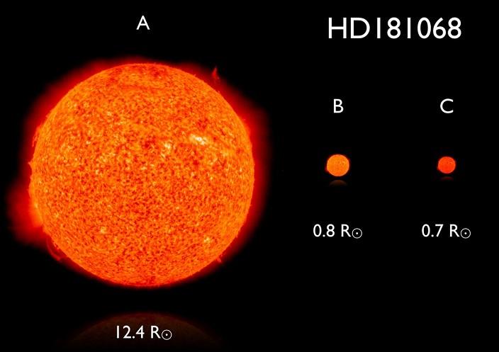 Система HD 181068. Иллюстрация kepler.nasa.gov