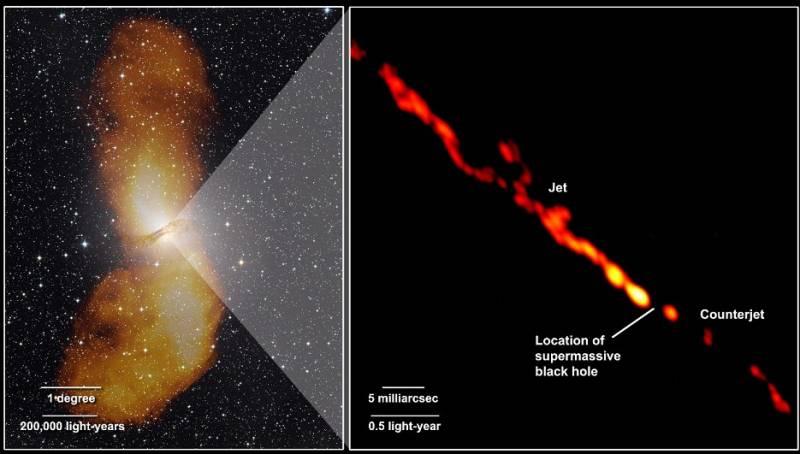 На фото слева объединенное изображении NGC 5128 в видимом и радиодиапазоне. Виден огромный радиоизлучающий хвост протяженностью в 1 миллион световых лет от галактики. Справа, изображение джетов исходящих из сверхмассивной черной дыры выполненных проектом TANAMI.Фото NASA/TANAMI/Muller et al.
