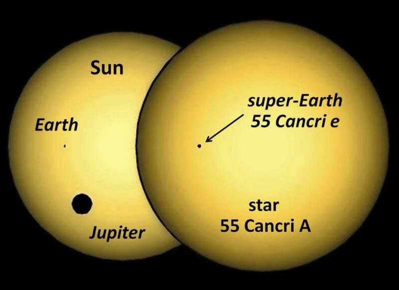 Сравнение Солнца и 55 Cancri (справа). Иллюстрация Jason Rowe, NASA Ames and SETI Institute and Prof. Jaymie Matthews, UBC