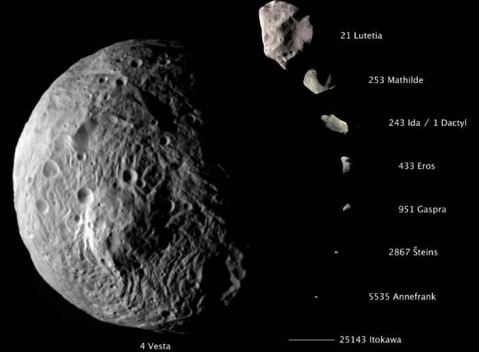 Астероид Веста в сравнении с некоторыми другими астероидами. Иллюстрация NASA/JPL-Caltech/UCLA/MPS/DLR/IDA