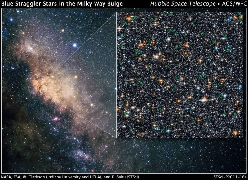 На иллюстрации зелеными кружками отмечены 42 звезды в балдже Млечного Пути, которые относятся к классу голубых отставших.