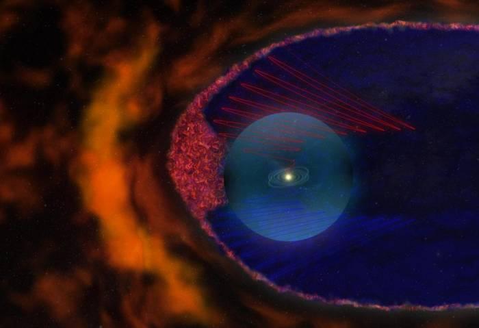 Граница Солнечной системы представляет собой магнитную пену. Иллюстрация NASA