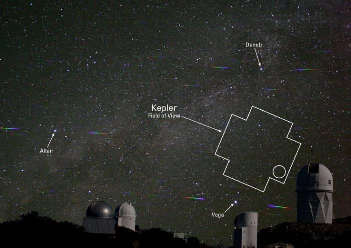 Область неба, исследуемая в рамках миссии космического телескопа «Кеплер». Фото P. Marenfeld
