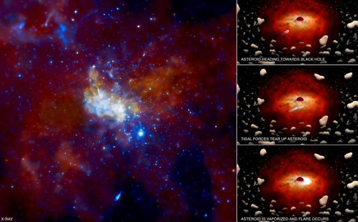 Стрелец А*. Фото X-ray: NASA/CXC/MIT/F. Baganoff et al.; Illustrations: NASA/CXC/M.Weiss