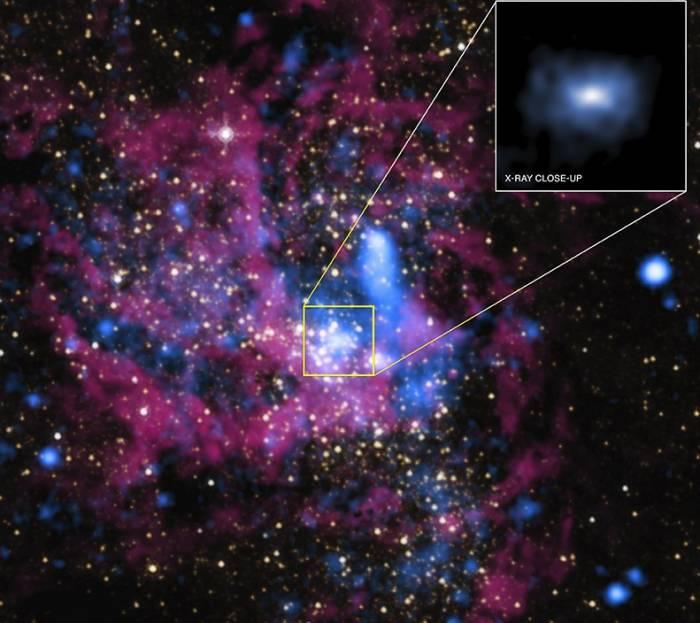 Центр нашей Галактики с черной дырой Sgr A*