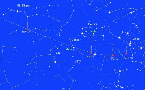 Путь кометы по небу.