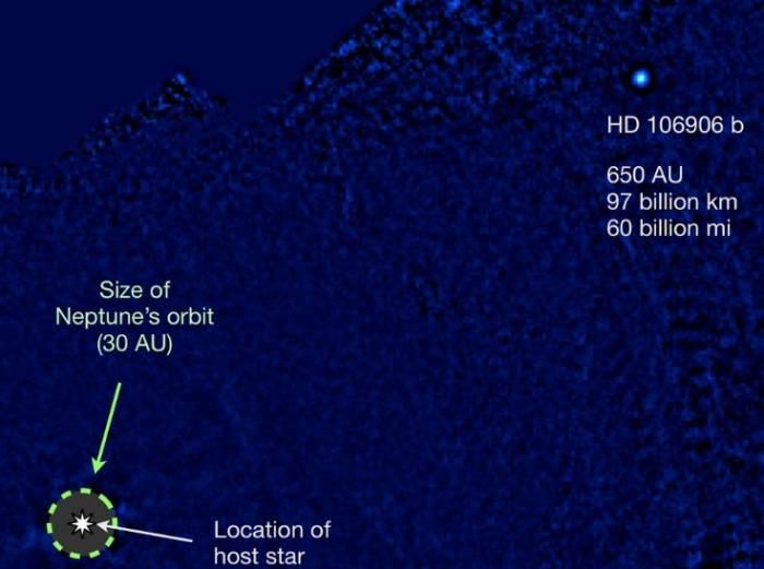 Снимок системы HD 106906. Для наглядности на систему наложена орбита Нептуна.