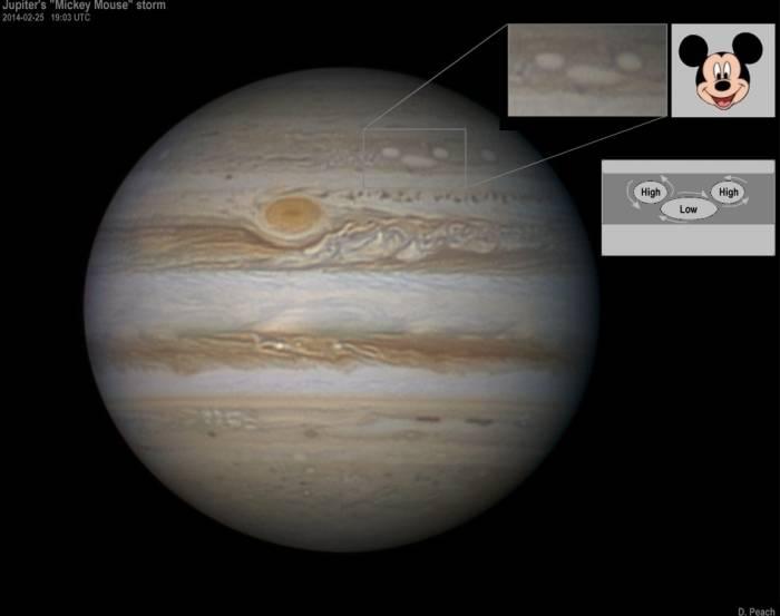 Микки Маус на Юпитере.