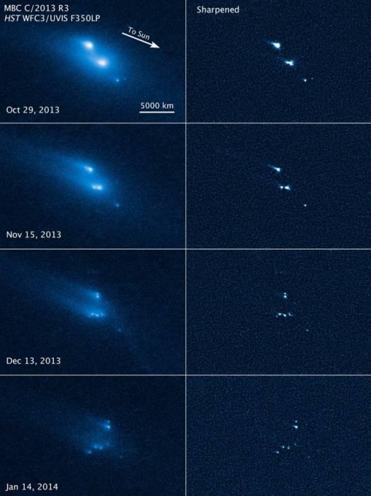 Хронология распада астероида P/2013 R3