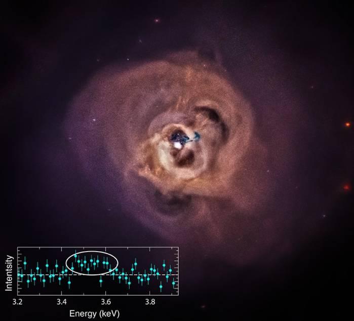 Таинственный сигнал рентгеновского излучения в скоплении галактик Персея.