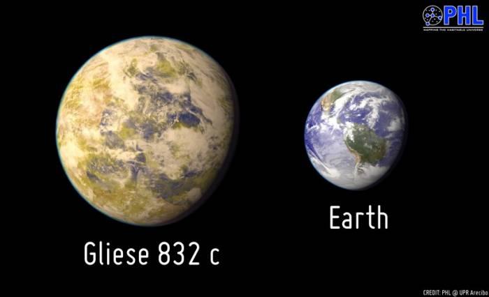 Сравнительные размеры Gliese 832c и Земли.