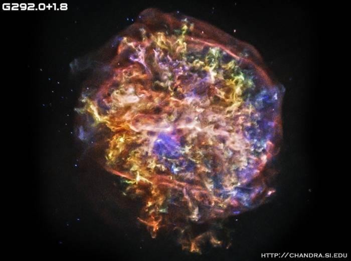 Остаток сверхновой G292.0+1.8.