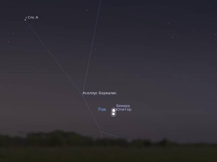 Cближение Венеры и Юпитера