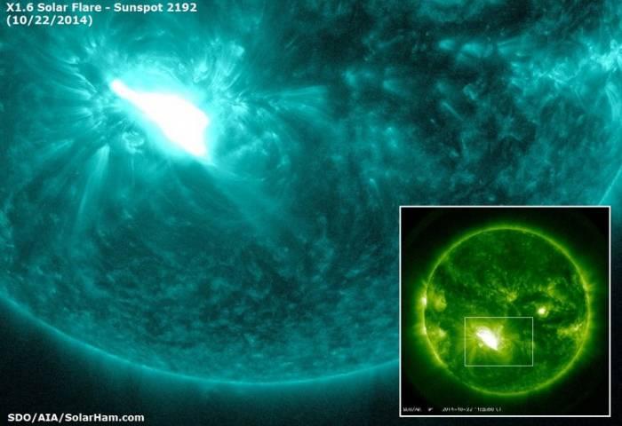 Вспышка на Солнце класса