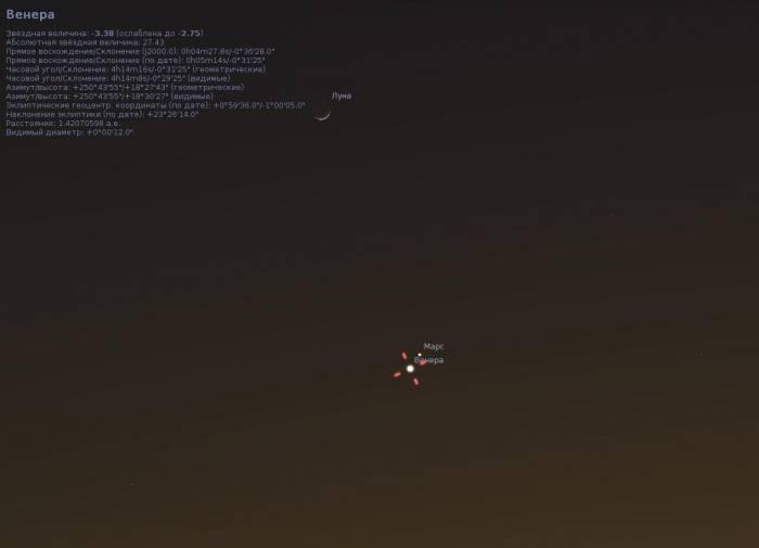 Иллюстрация сближения Марса и Венеры полученная с помощью программы Stellarium