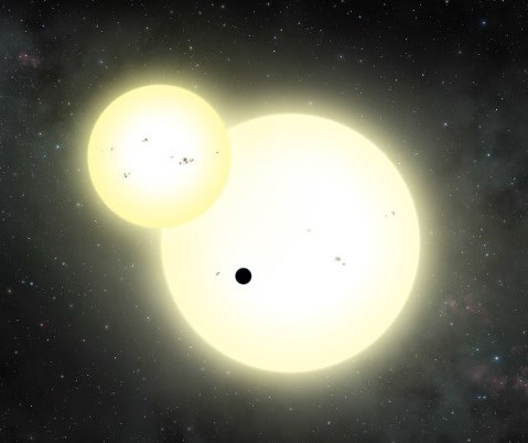Транзит планеты по диску звезд