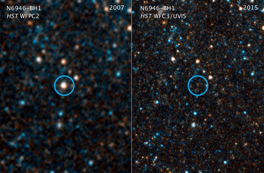 Коллапсирующая звезда дает начало черной дыре без вспышки сверхновой