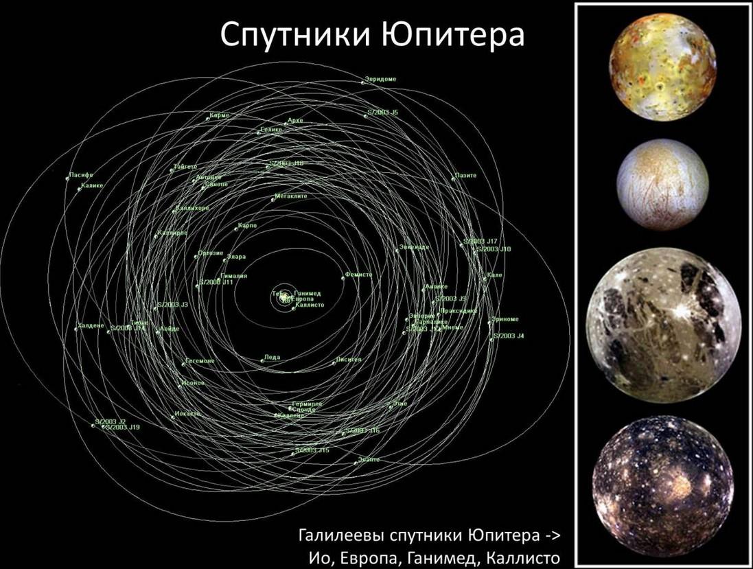 УЮпитера обнаружили два новых спутника