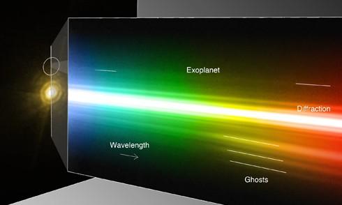 Астрономам удалось впервые получить прямой спектр экзопланеты.