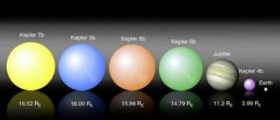 «Кеплер» обнаружил планетоподобные объекты горячее звезд CVAVR AVR CodeVision cvavr.ru