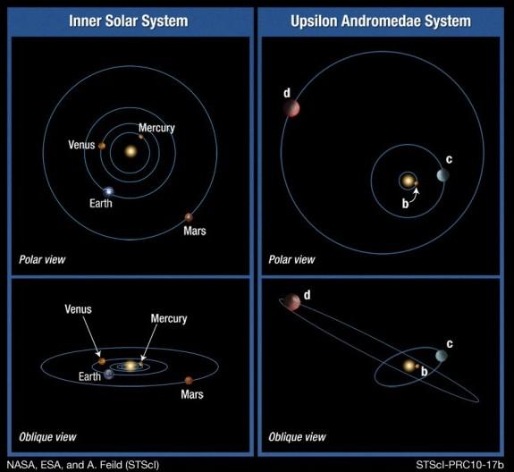 Система Ипсилон Андромеды преподнесла астрономам сюрприз