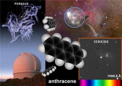 Молекулы антрацена обнаружены на расстоянии 700 световых лет в созвездии Персея.
