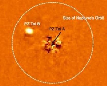 Звезда PZ Tel А и ее команьон, коричневый карлик PZ Tel B. Для сравнения пунктиром показана орбита Нептуна