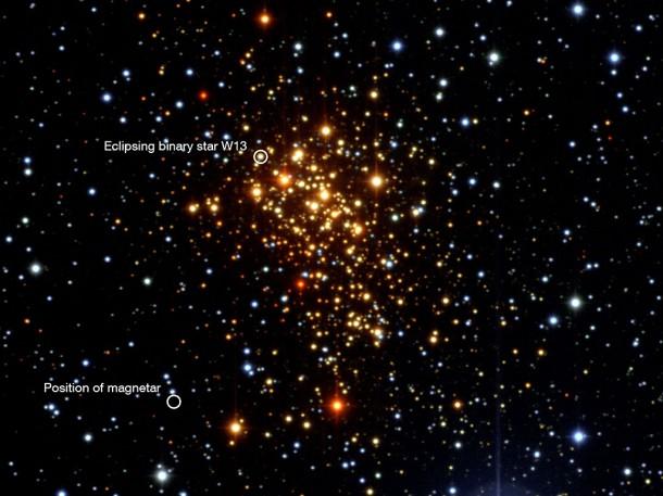 Звездного скопления Westerlund 1. Кружками обозначен магнетар и система W13. Изображение было сделано 2,2-метровым телескопом ESO обсерватории ESO в Чили. Фото ESO