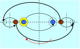 Тайна всемирной гравитации и планетное вращение, как различение структуры пространства.