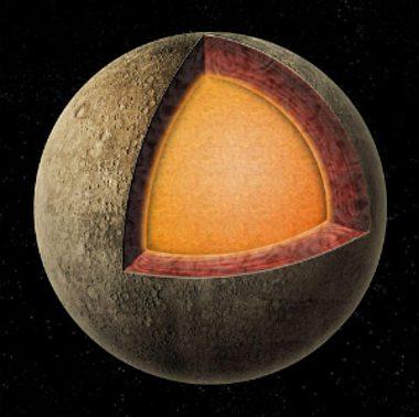 Все о космосе и НЛО - Меркурий
