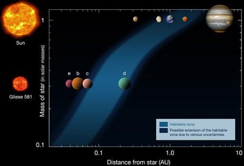 Обнаружена планета земного типа CVAVR AVR CodeVision cvavr.ru